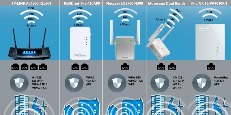 d link powerline adapter manual